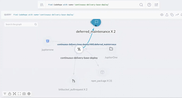 2020-12-14 deferred-maintenance 01