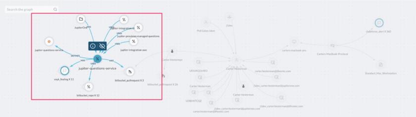 JupiterOne Relationship Mapping - 04