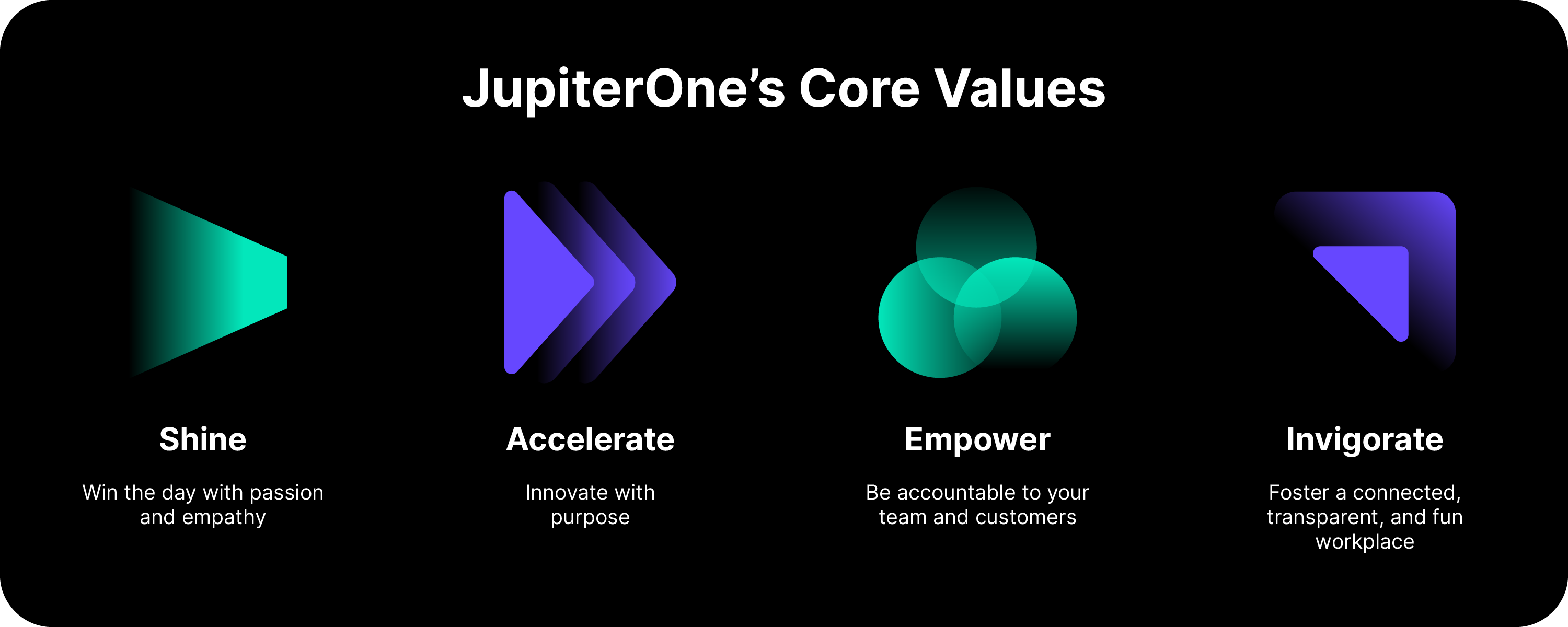 Core Values: Shine: Win the day with passion and empathy. Empower: Be accountable to your team and customers. Accelerate: Innovate with purpose. Invigorate: Foster a connected, transparent, and fun workplace.